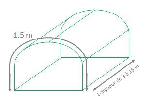 Plastique de serre tunnel lot de rallonges serre tunnel de forage rigide moduluo with plastique - Cultiver sous serre et tunnel plastique ...